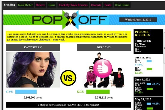 Big Bang Beats Katy Perry!