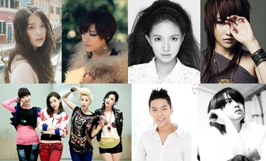 loen entertainment artists