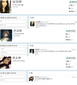 4minute Expresses Apologies on Twitter for Not Showing Up to an Event Due to Car Accident